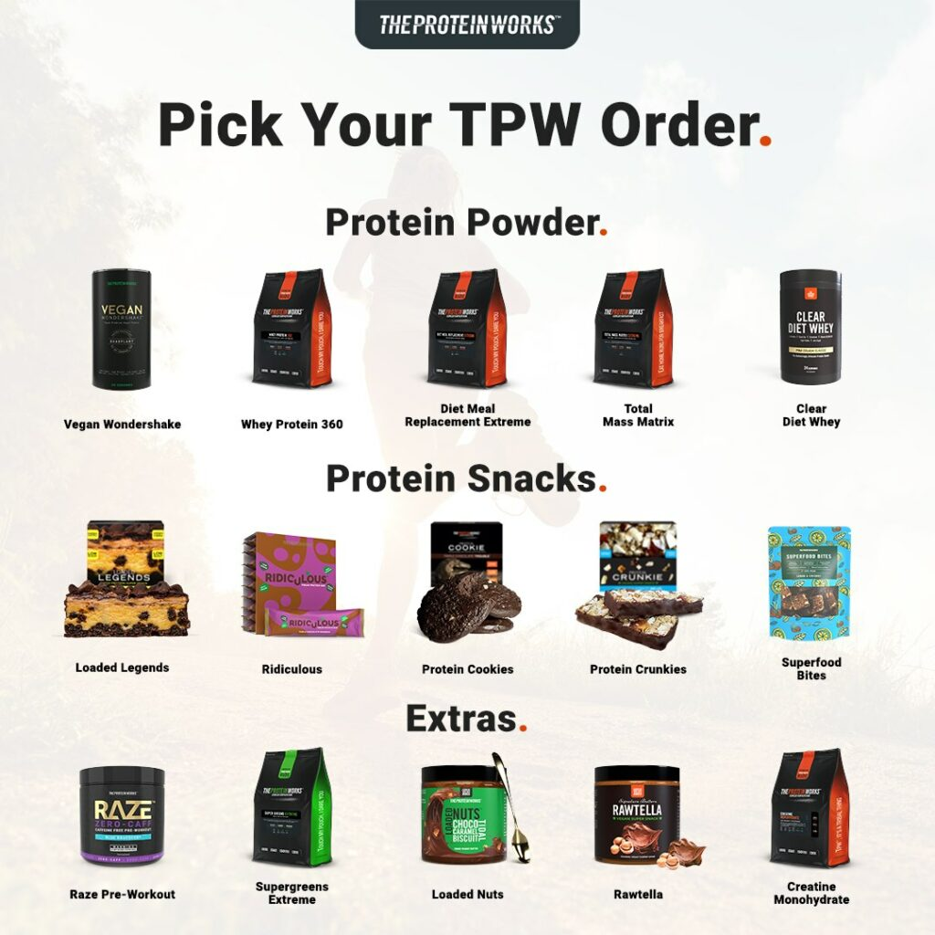 The Protein Works | My Fitness Advisor